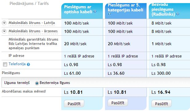 balticom internets